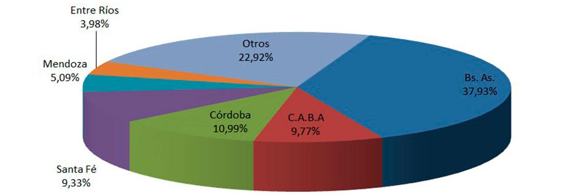 En agosto se vendieron vehículos usados 164.440