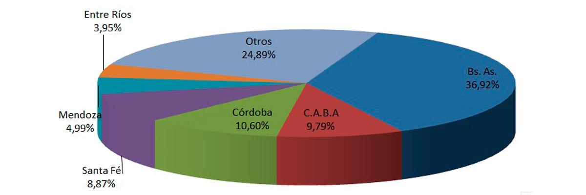Durante el mes de enero se vendieron 164.683 vehículos usados
