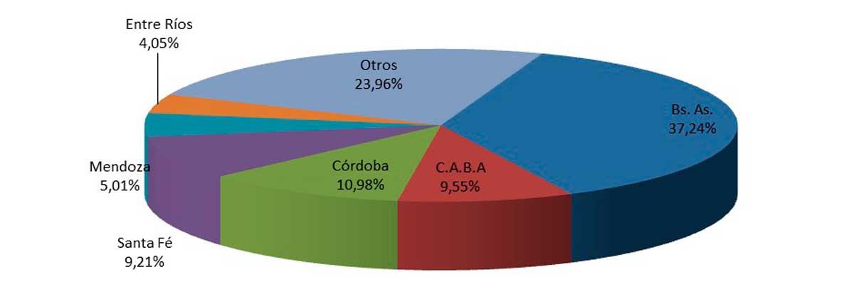 Durante el mes de marzo se vendieron 150.670 vehículos usados