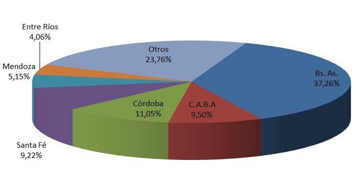 Durante el mes de abril se vendieron 142.065 vehículos usados