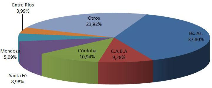 Durante Febrero se Vendieron 133.805 Vehículos Usados