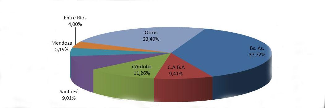 Durante Marzo se vendieron 125.853 vehículos usados