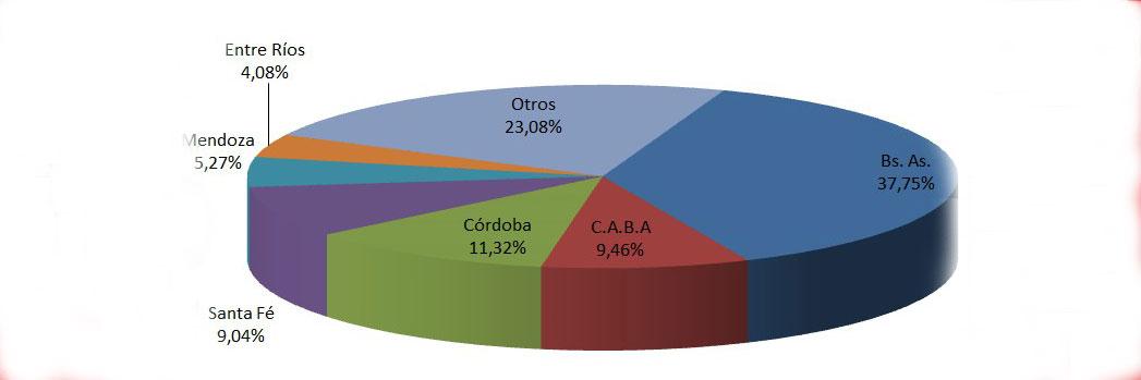 Durante abril se vendieron 132.308 vehículos usados