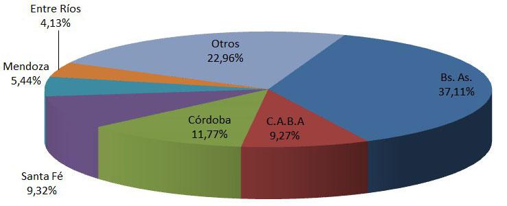 En agosto se vendieron 161.578 autos usados