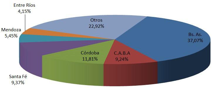 En septiembre creció la venta de autos usados 7,73%