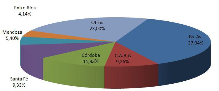 En diciembre la venta de autos usados creció 14,33%