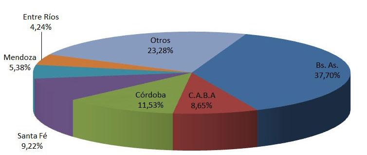 En Febrero se Comercializaron 124.654 Vehículos Usados