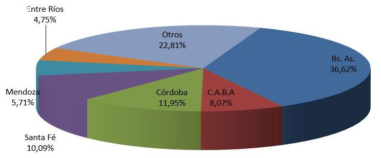 En Junio Se Comercializaron 128.037 Vehículos Usados