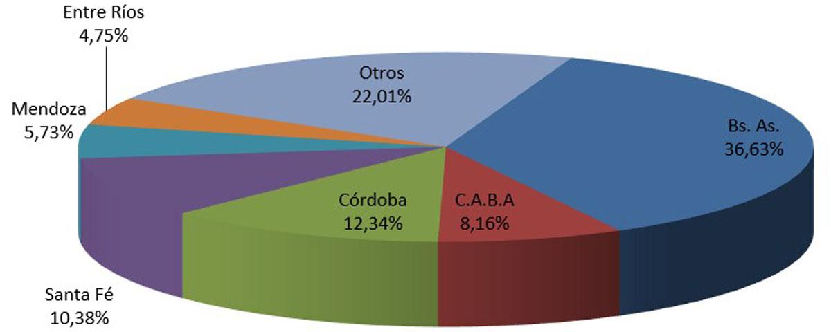 En Noviembre Se Comercializaron 144.994 Vehículos Usados