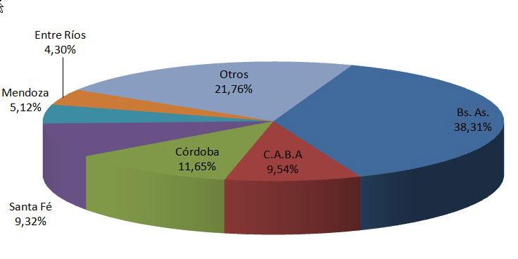En Abril Se Vendieron 128.481 Vehículos Usados