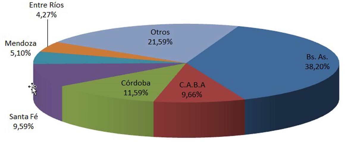 En Julio se vendieron 148.253 Vehículos Usados